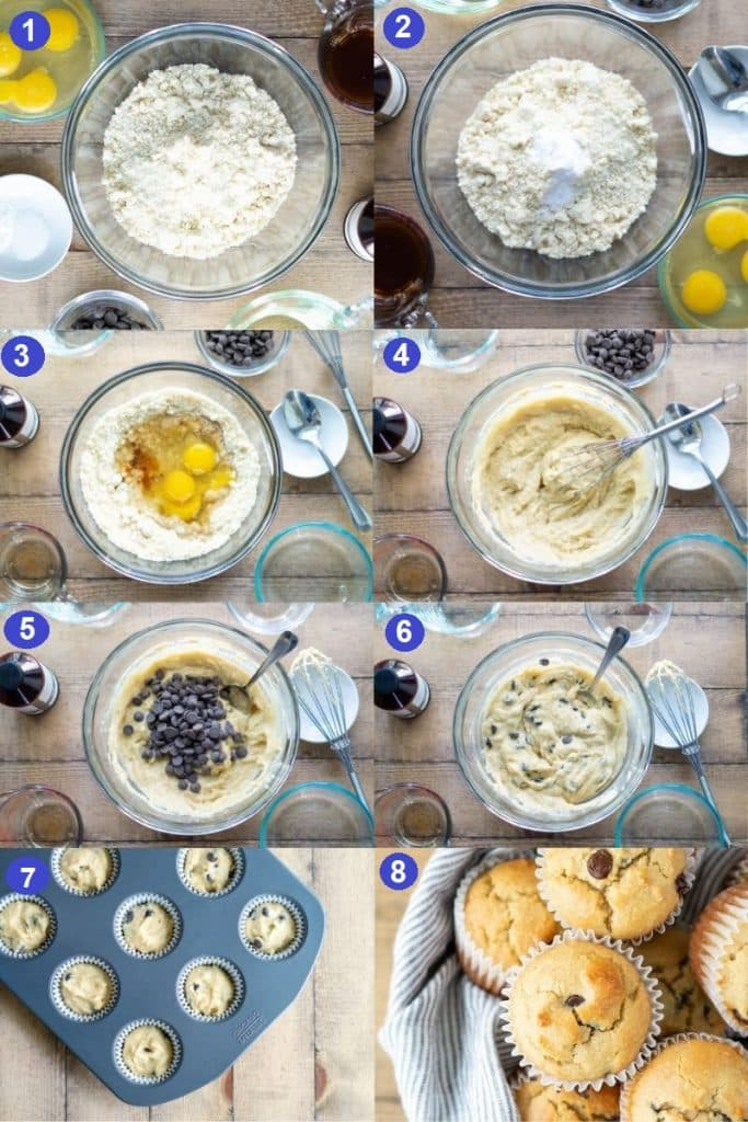 a collage of eight photos showing the steps to make Low Carb Chocolate Chip Muffins